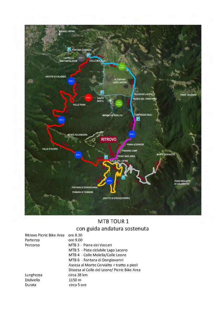 Laceno-bike-park-percorso