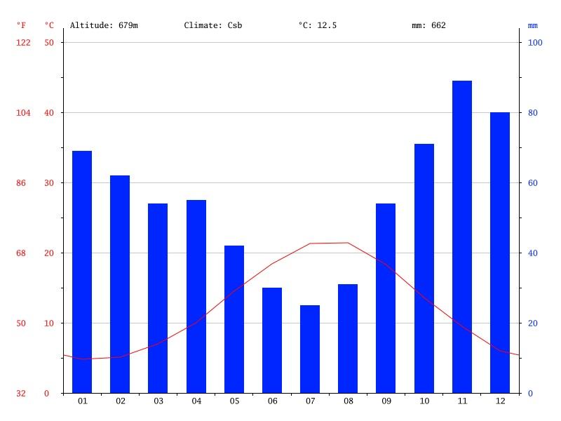 conferenza-meteo-slide-precipitazioni-a-bagnoli-irpino-Michele-Gatta-1
