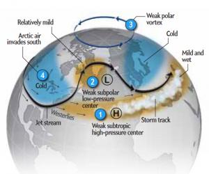 mappa-meteo-prevalenze-circolatorie-ottobre-2015