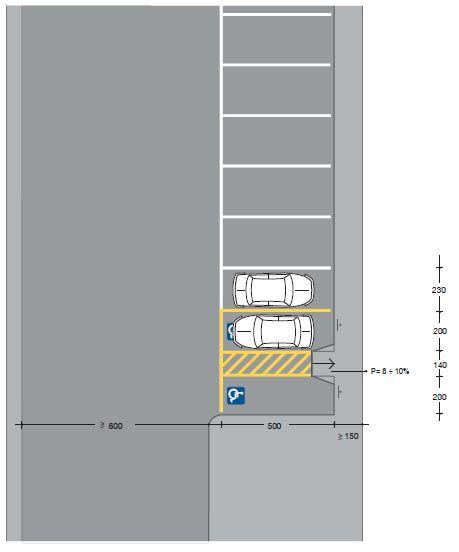Parcheggio per disabili non a norma. Il sindaco non ...