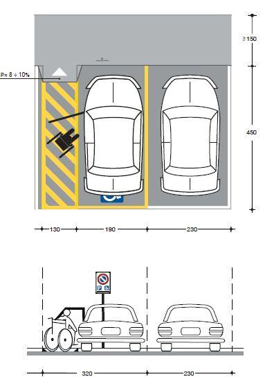 Parcheggio per disabili: requisiti, richiesta, agevolazioni e rinnovo